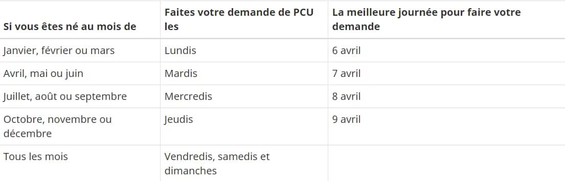 CERBdates(FR).png