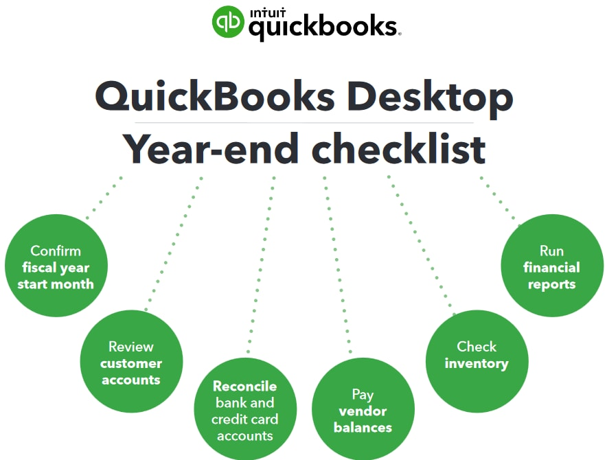 Year end guide and checklist - QuickBooks Community