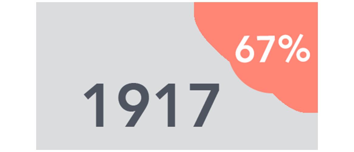 1917 67%