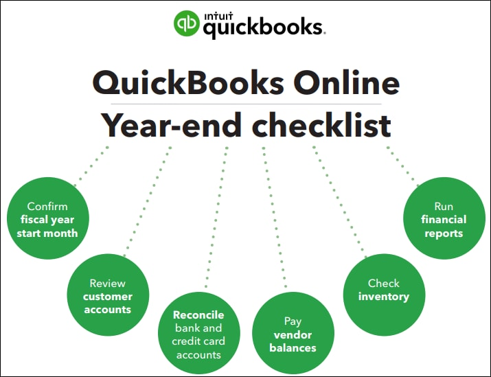 Quickbooks desktop for mac 2019 user's guide.