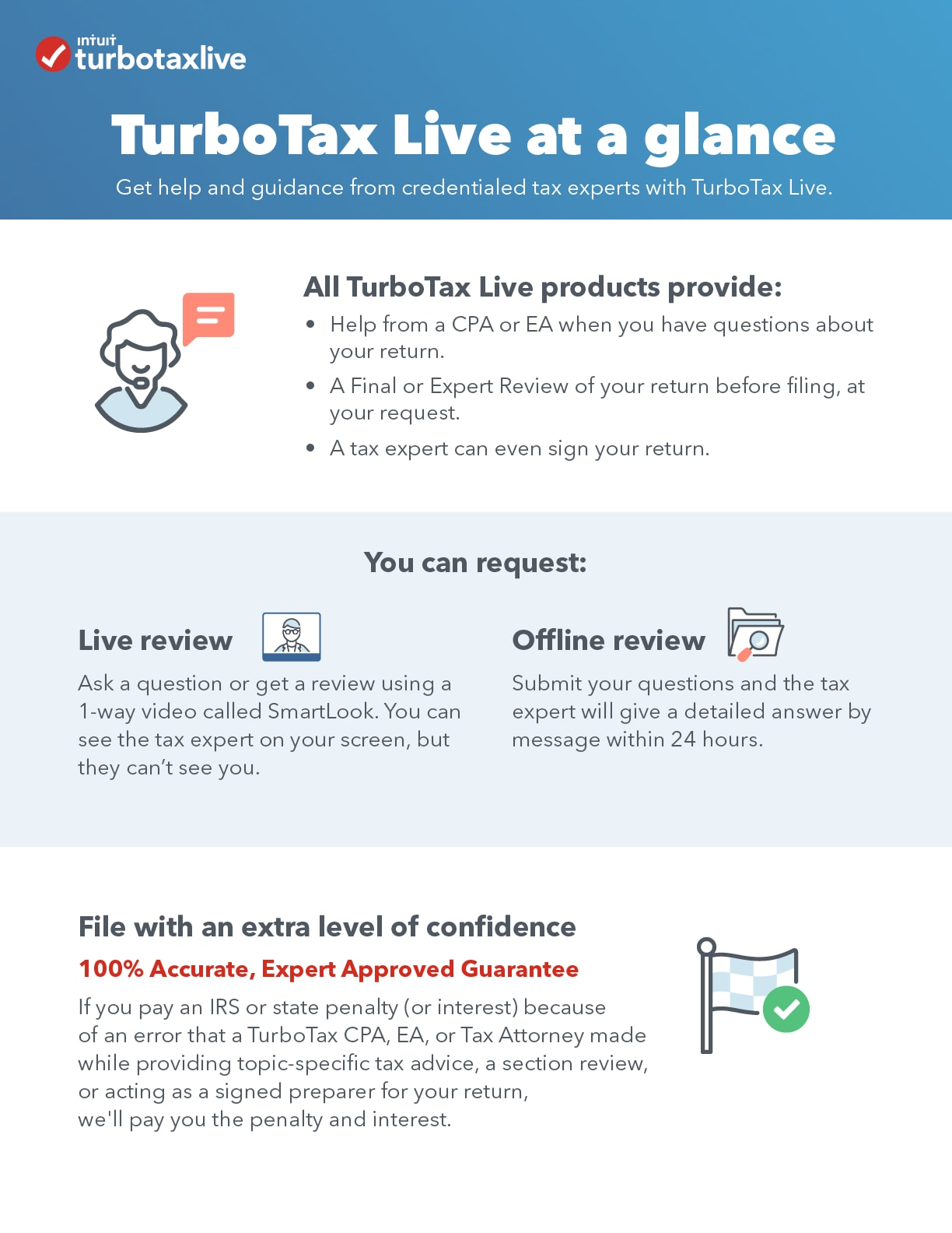 What is TurboTax Live? - Intuit Turbo Real Money Talk