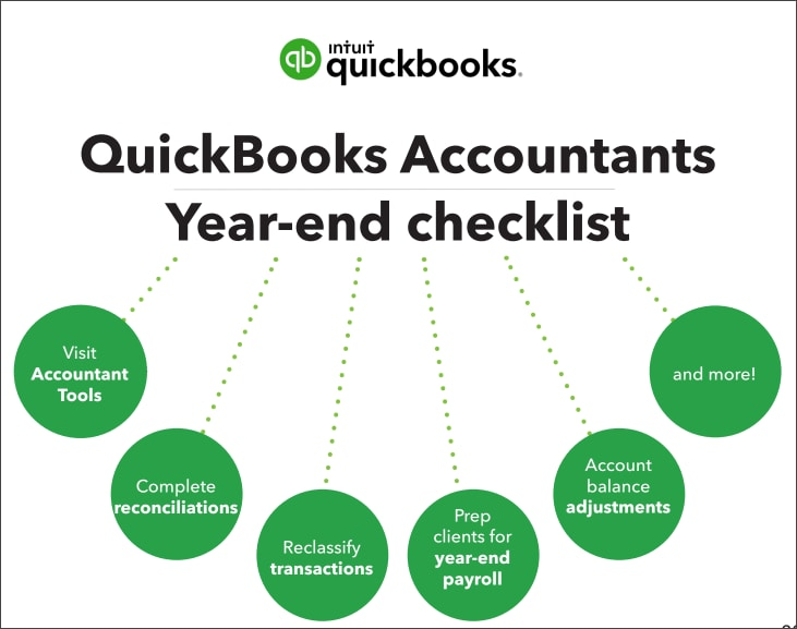QuickBooks-Online-Accountant-Year-End