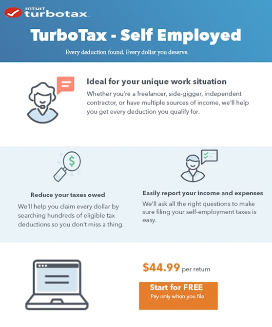 Breakdown of TurboTax Self-Employed features