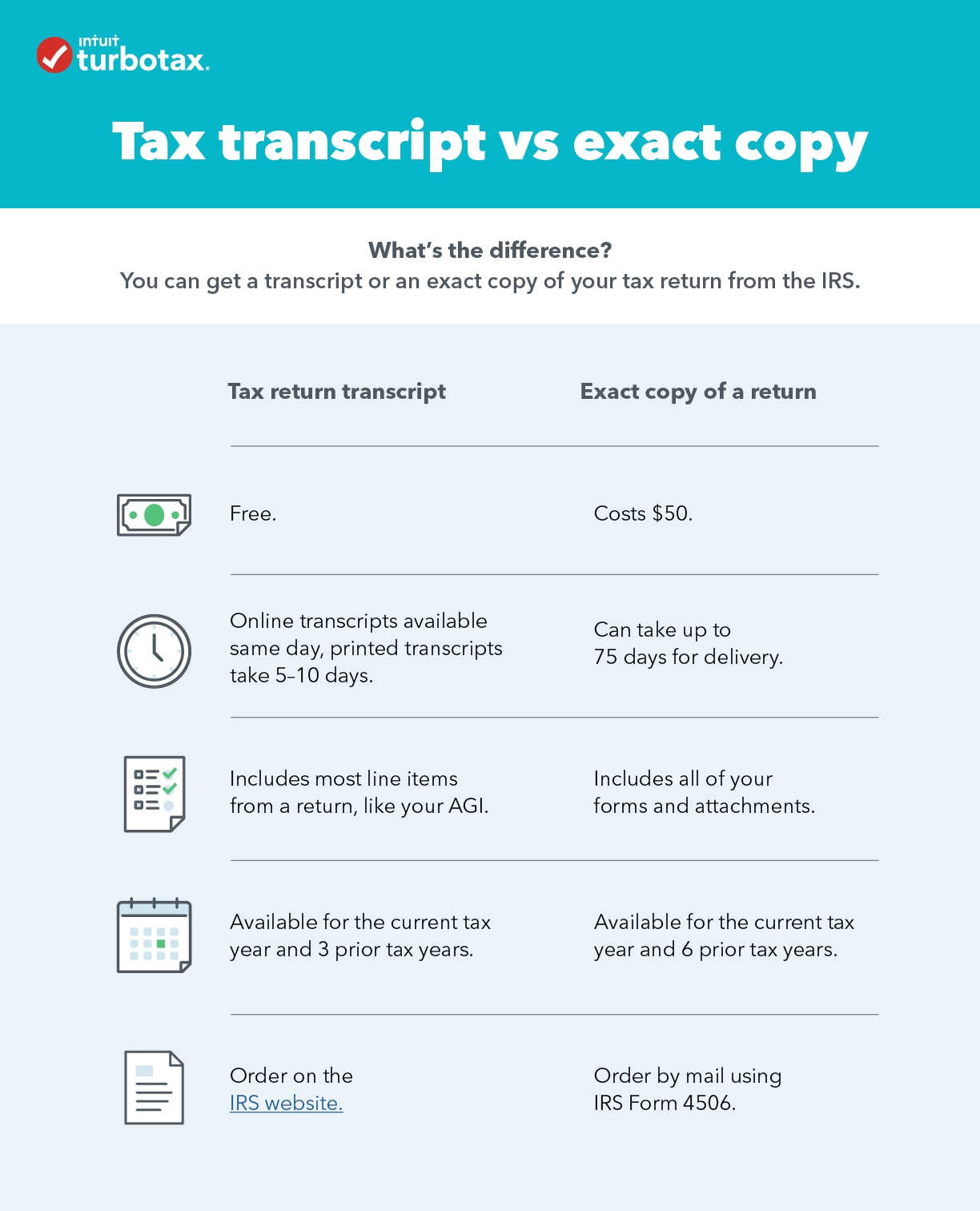 How do I get a copy of my tax return or transcript